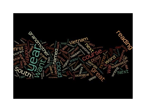 2015 Wordle